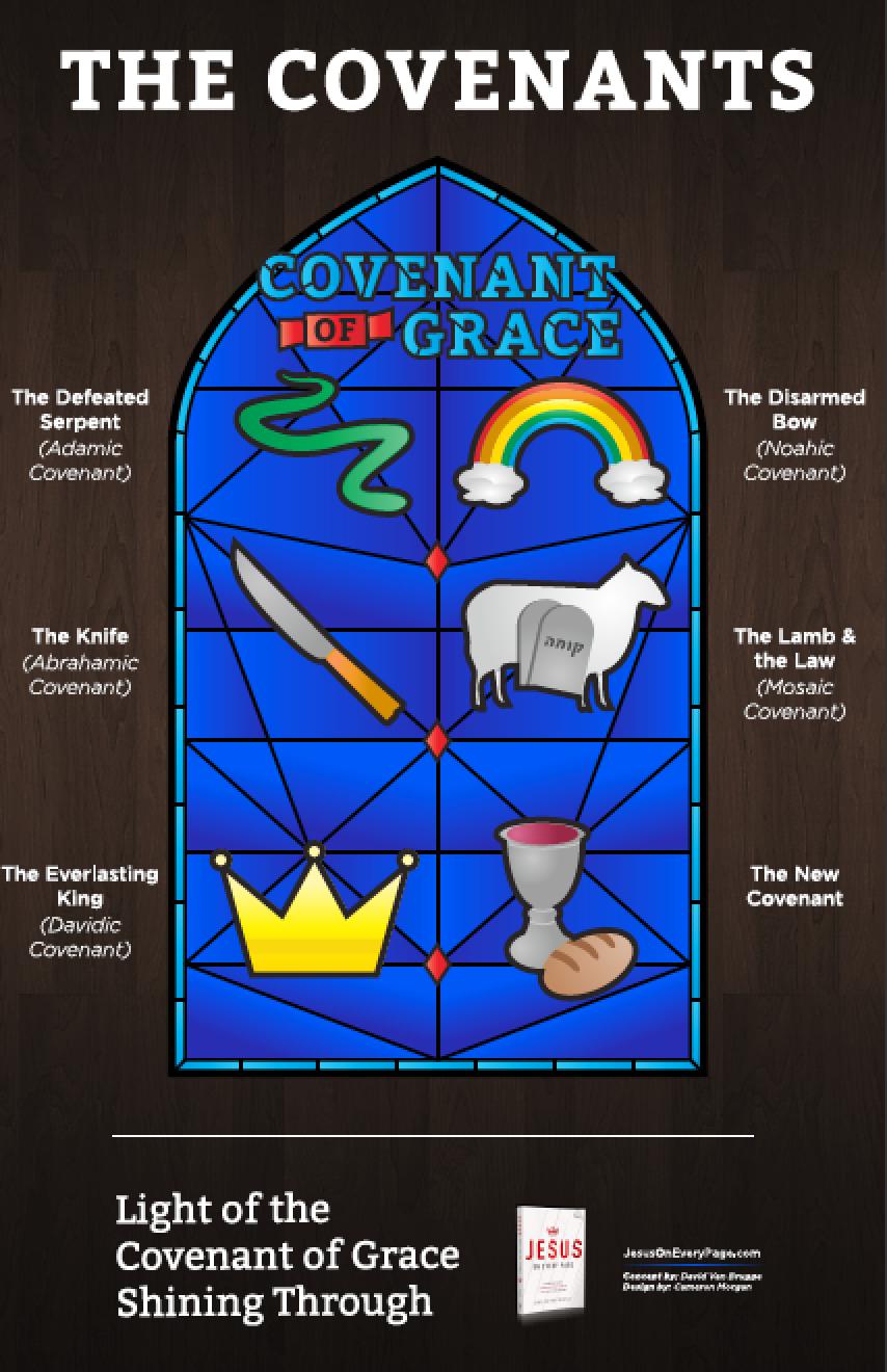 Jesus in the Covenants